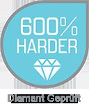 Diamant Geprüft